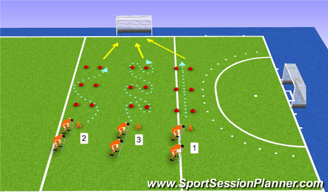 Hockey Session Plan Drill (Colour): balcontrole oefeningen