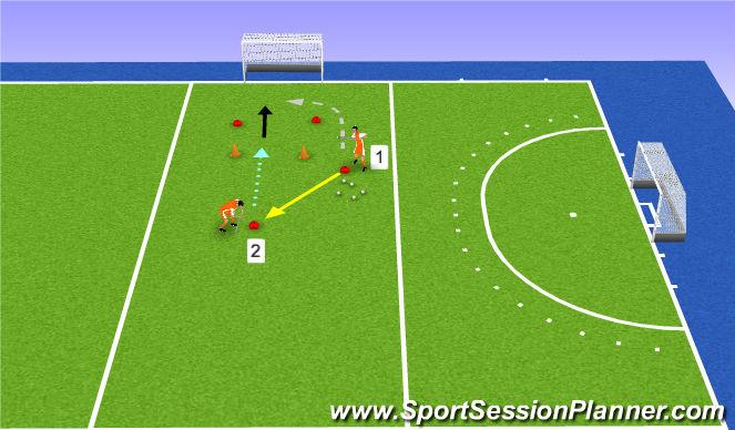Hockey Session Plan Drill (Colour): scoren/verdedigen
