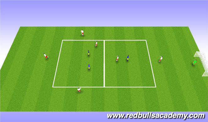 Football/Soccer Session Plan Drill (Colour): Functional possession game