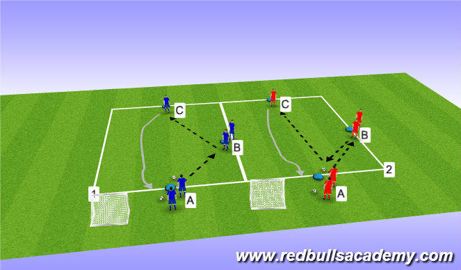 Football/Soccer Session Plan Drill (Colour): Main theme 1 and 2