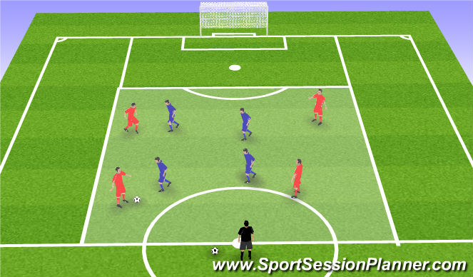 Football/Soccer Session Plan Drill (Colour): Random SSG (20 Mins)