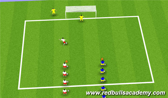 Football/Soccer Session Plan Drill (Colour): Soccer lightning