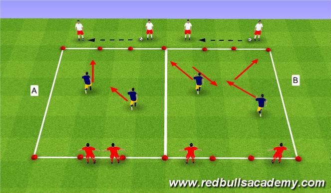 Football/Soccer Session Plan Drill (Colour): Scenarios