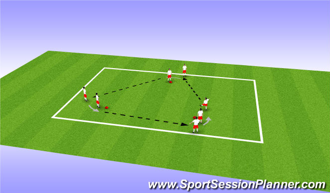 Football/Soccer Session Plan Drill (Colour): Unopposed - Progression 1