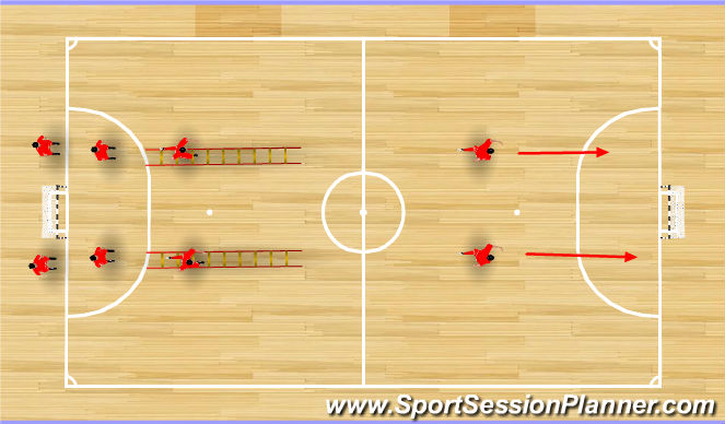 Futsal Session Plan Drill (Colour): Footwork