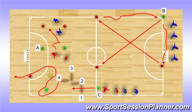 Futsal Session Plan Drill (Colour): SAQ Stations