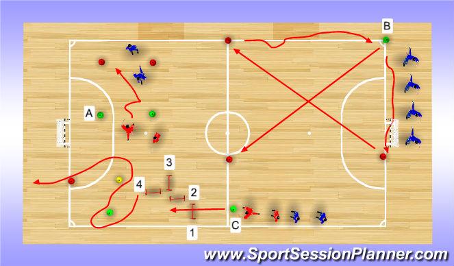 Futsal Session Plan Drill (Colour): SAQ Stations