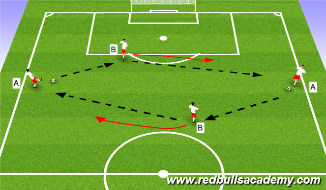 Football/Soccer Session Plan Drill (Colour): Technical - Driven Pass