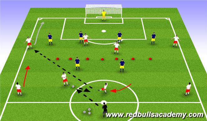 Football/Soccer Session Plan Drill (Colour): Midfield Combination to Switch Play
