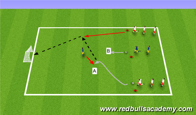 Football/Soccer Session Plan Drill (Colour): Fully Opposed Conditioned Game