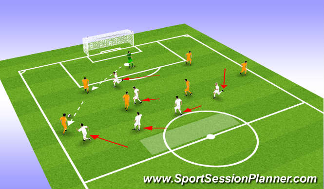 Football/Soccer Session Plan Drill (Colour): Attackers defend back 6.