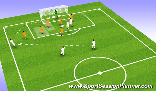 Football/Soccer Session Plan Drill (Colour): Defending wide