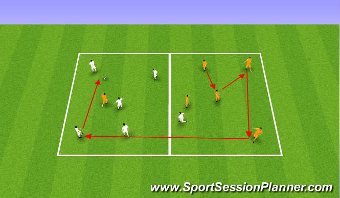 Football/Soccer Session Plan Drill (Colour): warm up game 2 boxes