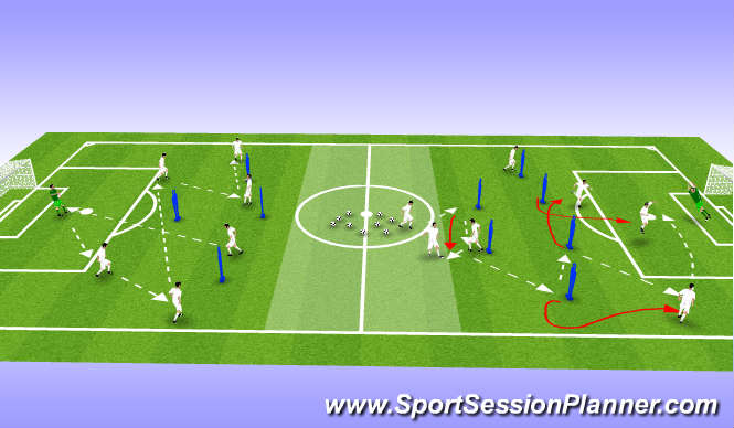 Football/Soccer Session Plan Drill (Colour): Movement Patterns attacking / defending half
