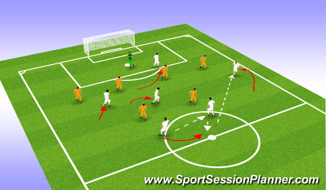 Football/Soccer Session Plan Drill (Colour): Defenders defend front 6