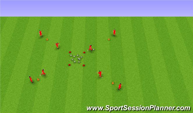 Football/Soccer Session Plan Drill (Colour): Basic dribbling