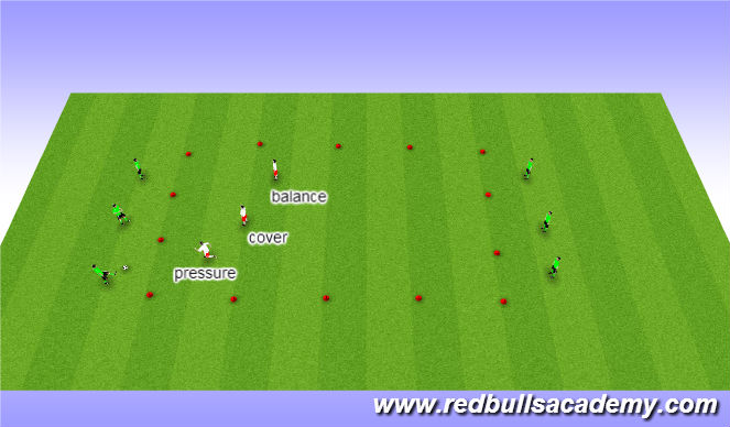Football/Soccer Session Plan Drill (Colour): Main Theme 1: Semi Opposed