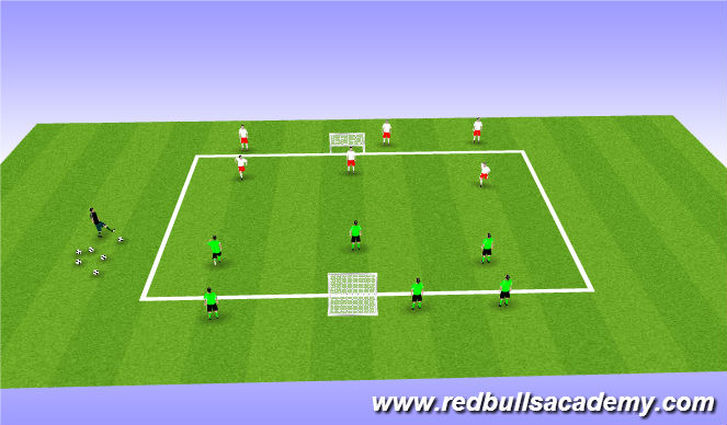 Football/Soccer Session Plan Drill (Colour): 3v3 Fully Opposed