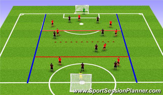 Football/Soccer Session Plan Drill (Colour): Playing through the thirds