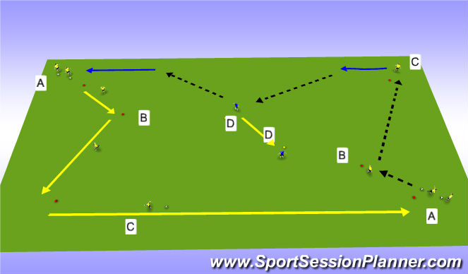 Football/Soccer Session Plan Drill (Colour): Switch Play Combinations