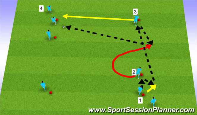 Football/Soccer Session Plan Drill (Colour): Dries Kroos – Technical Practice