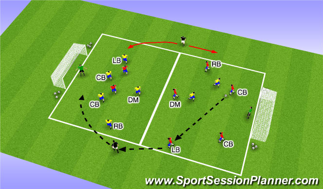 Football/Soccer Session Plan Drill (Colour): Part I: Def Unit