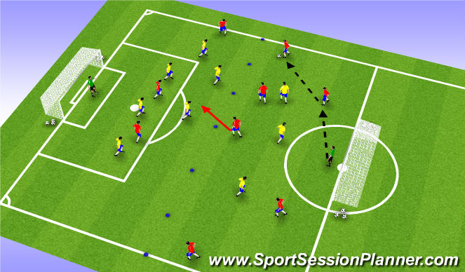Football/Soccer Session Plan Drill (Colour): Part II: Def & Mid Unit