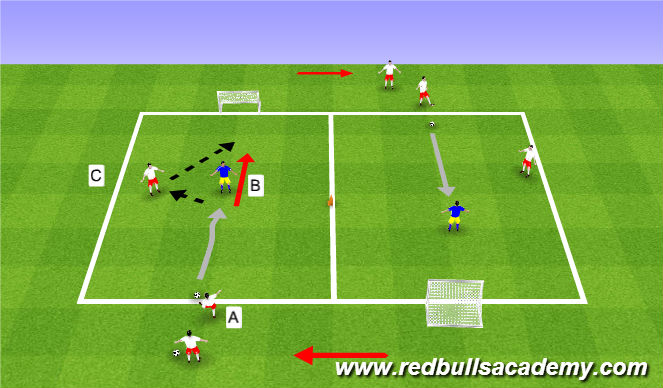 Football/Soccer Session Plan Drill (Colour): 1v1 Opposed Game