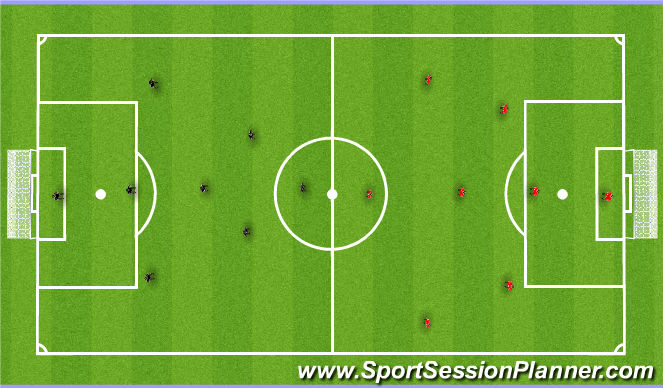 Football/Soccer Session Plan Drill (Colour): Leyton Orient Vs CM Futsal