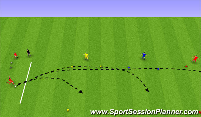 Football/Soccer Session Plan Drill (Colour): Sendingapróf.