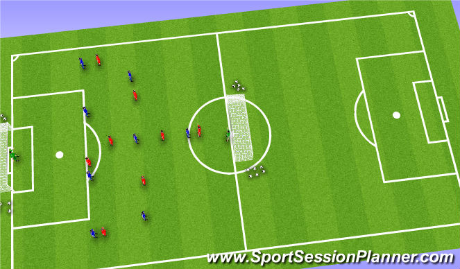 Football/Soccer Session Plan Drill (Colour): SSG Set up