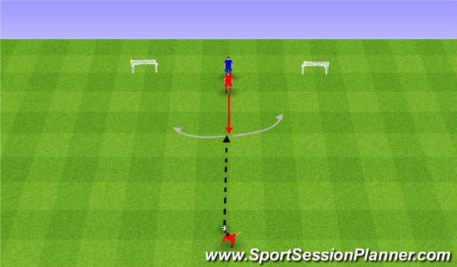 Football/Soccer Session Plan Drill (Colour): 1v1 turning. 1v1 zwrot z piłką.