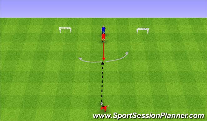 Football/Soccer Session Plan Drill (Colour): 1v1 turning. 1v1 zwrot z piłką.