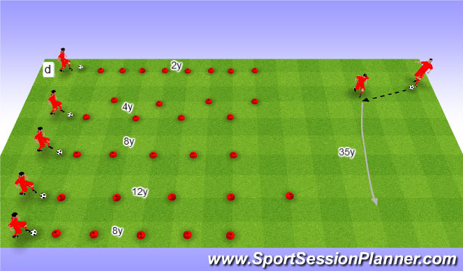Football/Soccer Session Plan Drill (Colour): Dribbling cirquit. Stacje z piłką