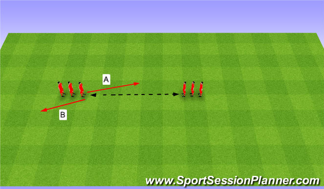 Football/Soccer Session Plan Drill (Colour): Speed after pass. Szybkość po podaniu.
