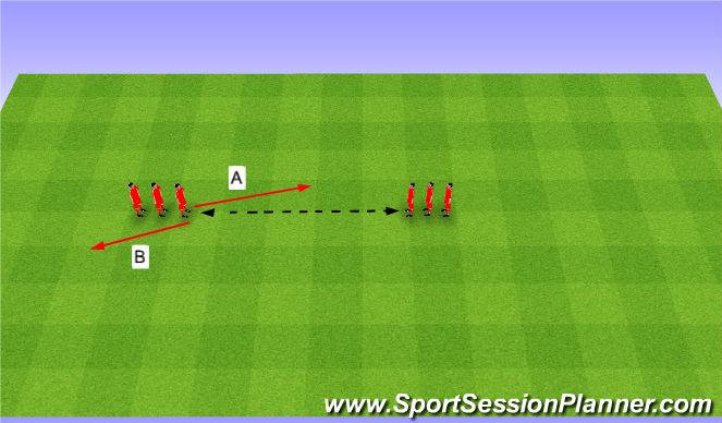 Football/Soccer Session Plan Drill (Colour): Speed after pass. Szybkość po podaniu.