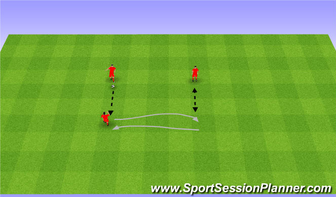 Football/Soccer Session Plan Drill (Colour): Passing and receiving in 3s. Podania we 3.