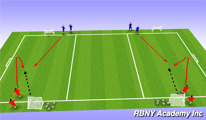 Football/Soccer Session Plan Drill (Colour): Receiving to turn