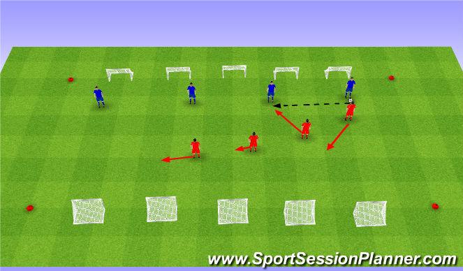 Football/Soccer Session Plan Drill (Colour): 4v4 to 5 goals. 4v4 na 5 bramek.