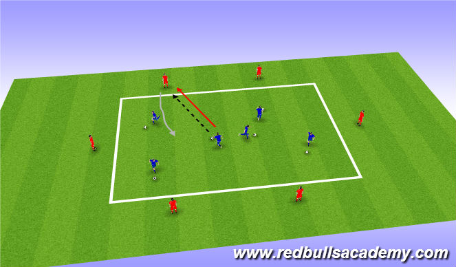 Football/Soccer Session Plan Drill (Colour): Warm Up review