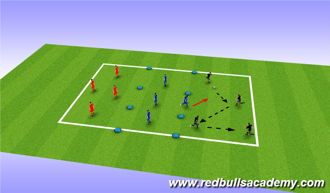 Football/Soccer Session Plan Drill (Colour): Possession/Conditioned game