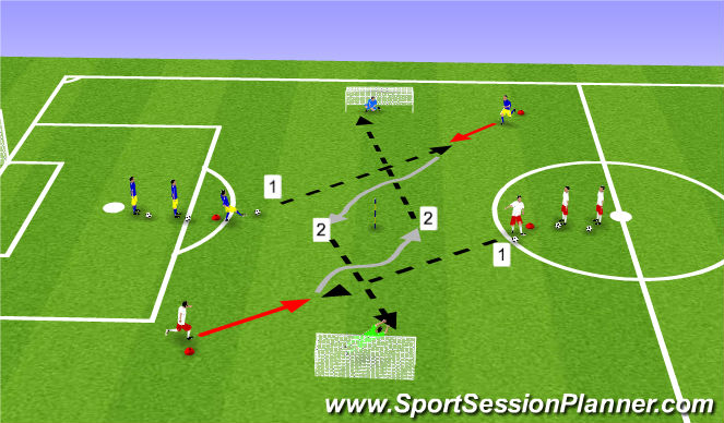 Football/Soccer Session Plan Drill (Colour): Shooting off a dribble
