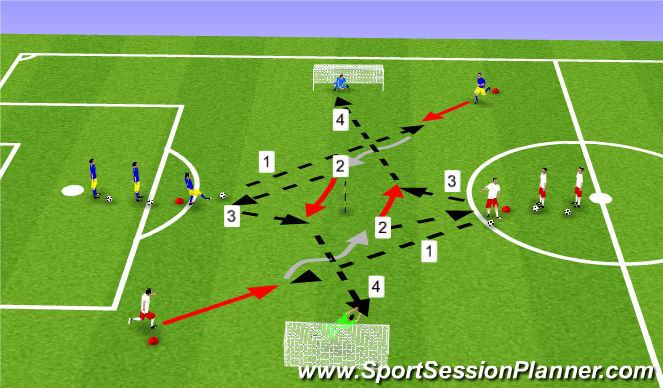Football/Soccer Session Plan Drill (Colour): Shooting off a wall pass