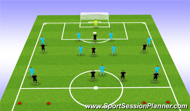 Football/Soccer Session Plan Drill (Colour): Offense vs Defense