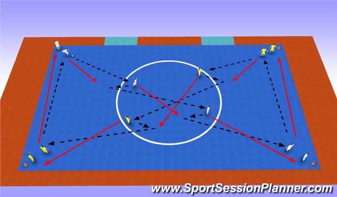 Futsal Session Plan Drill (Colour): Passing and moving across the field (diagonal)