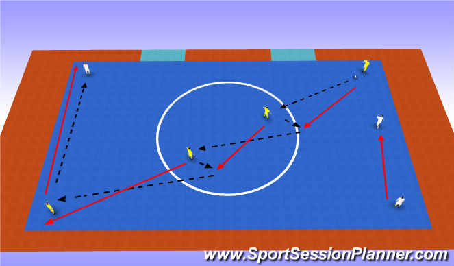 Futsal Session Plan Drill (Colour): Passing and moving across the field (opposite diagonal)
