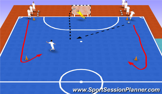 Futsal Session Plan Drill (Colour): The Horse Shoe