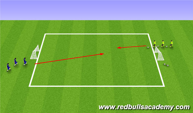 Football/Soccer Session Plan Drill (Colour): 1v1/2v2 to goals