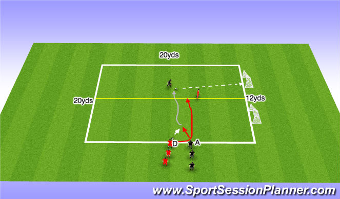 Football/Soccer Session Plan Drill (Colour): 1v1 Drill - Coerver