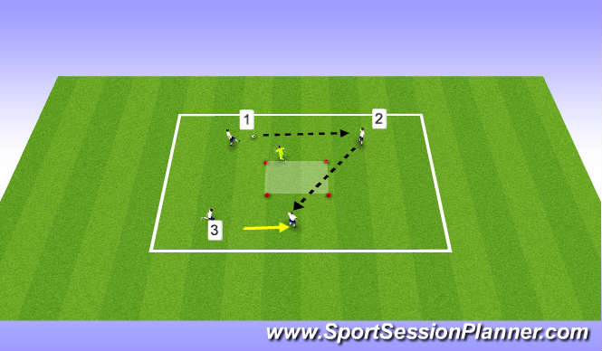 Football/Soccer Session Plan Drill (Colour): Passing - looking for lanes